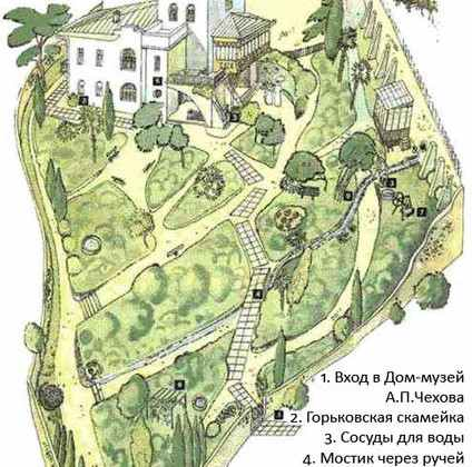 424px-Chehov_house_map